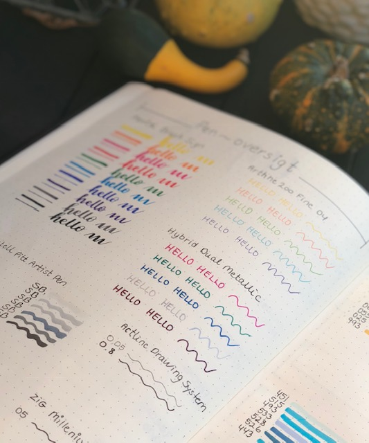 Bullet Journal - Merindhold/Collections
